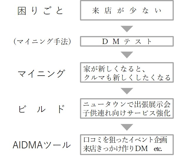 case_study1