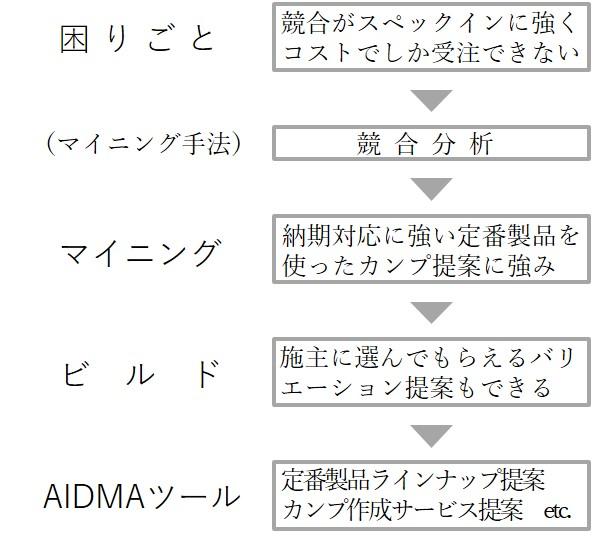 case_study4