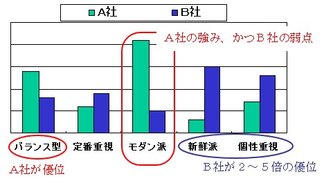 kyougou_cluster2