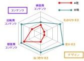sindan_chart2